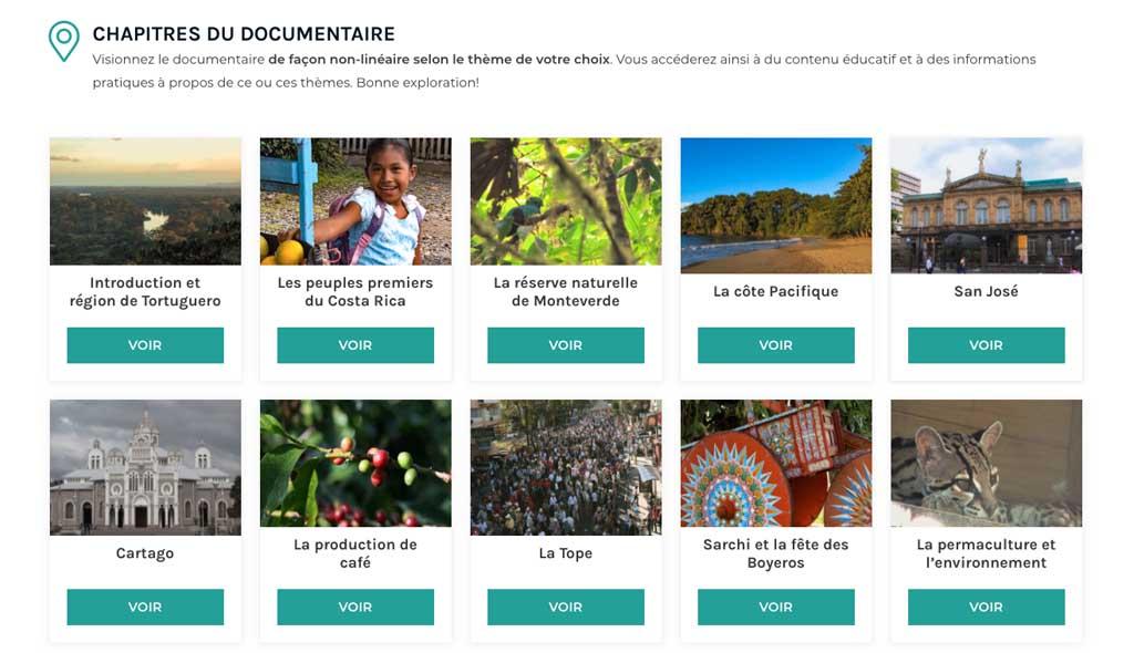 Chapitres du documentaire de voyage Costa Rica, la pura vida sur Destidocs